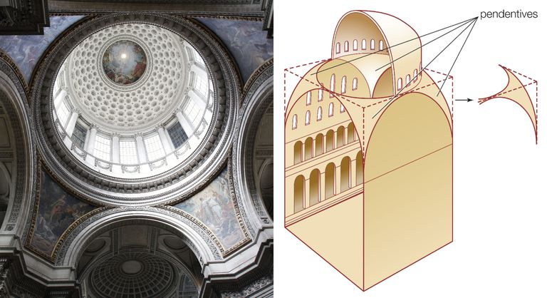 Interior of Paris Pantheon dome shows 18th century pendentives next to illustration of pendentives