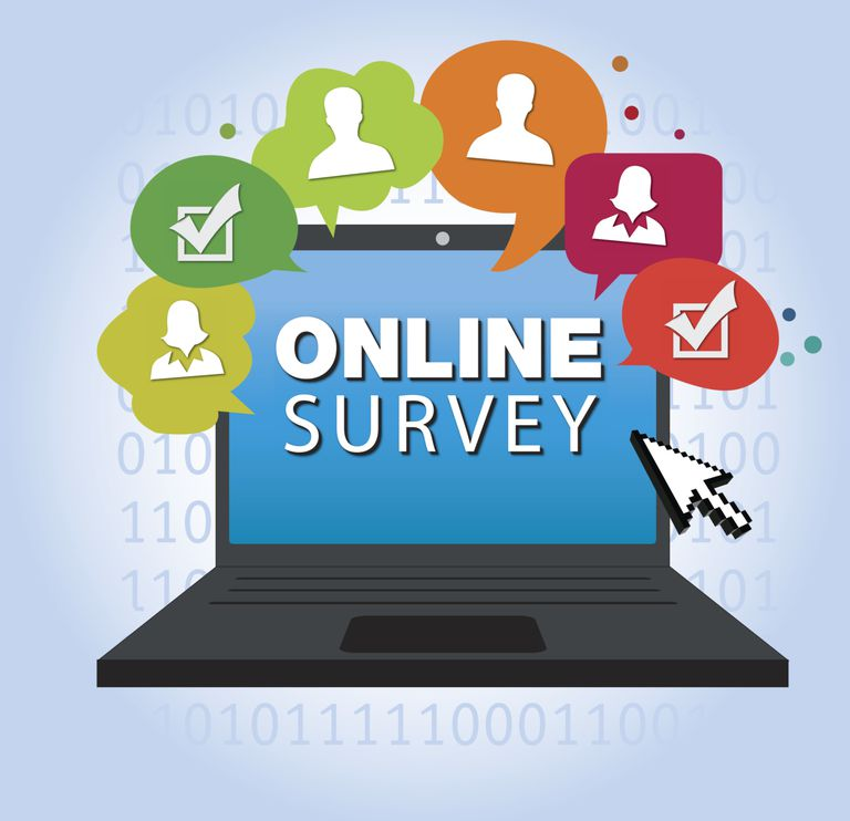 Image result for survey images