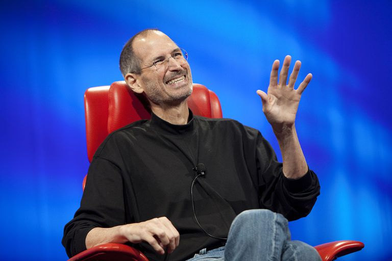 steve jobs a succsefull enterprner Looking for inspiration these quotes from steve jobs are sure to inspire any leader, business owner or entrepreneur.