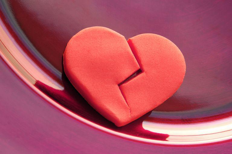 heart disease, thyroid cancer, tsh suppression, levothyroxine