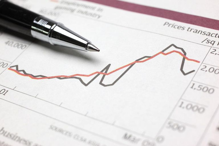 Stock Market Data Chart