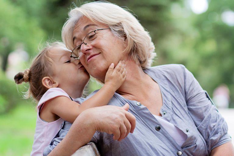 I love you, Grandma! Polish words for grandmother