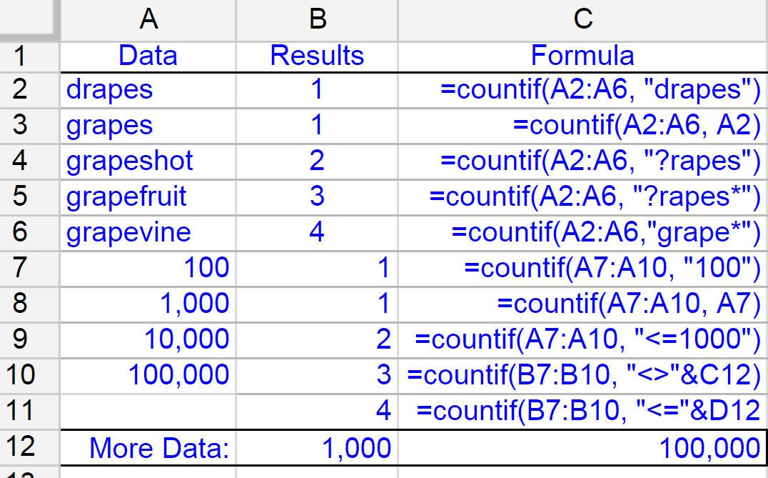 how to use countifs in google sheets