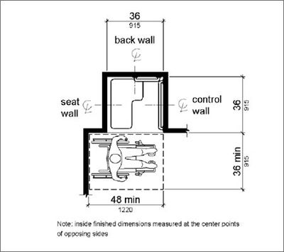 Normal Bathroom Stall Size ada construction guidelines for accessible bathrooms