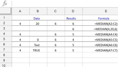 How to calculate the mean median and mode finding the middle value with google spreadsheets median function ccuart Gallery