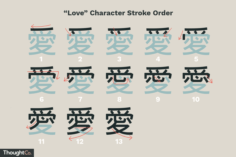 How to Write Love in Japanese
