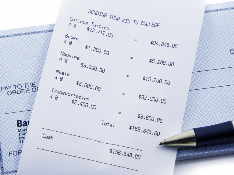 Itemized college costs