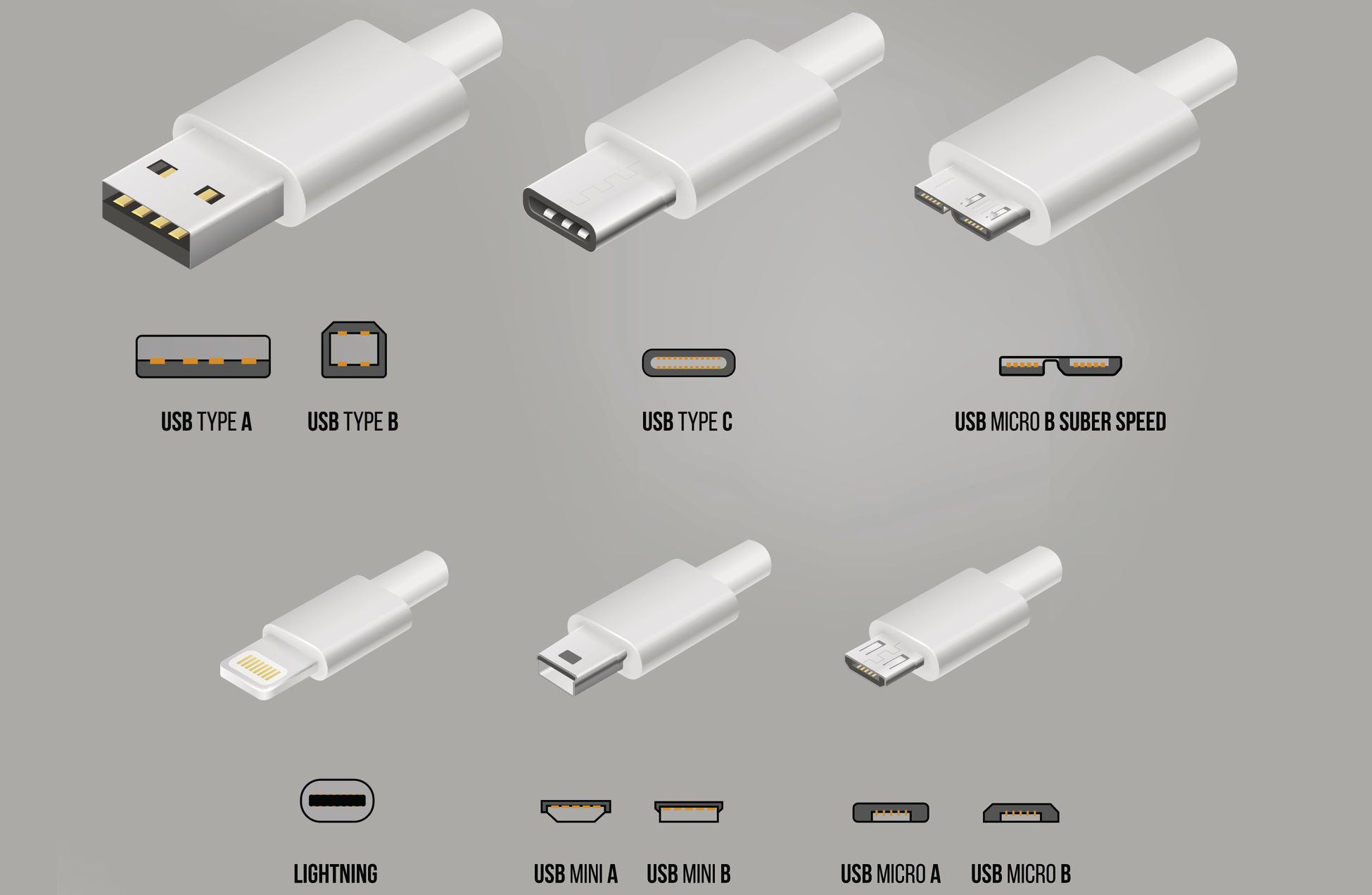 choose the right usb charger connector