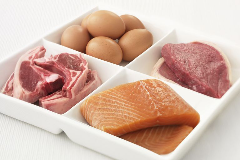 A plate of protein sources.