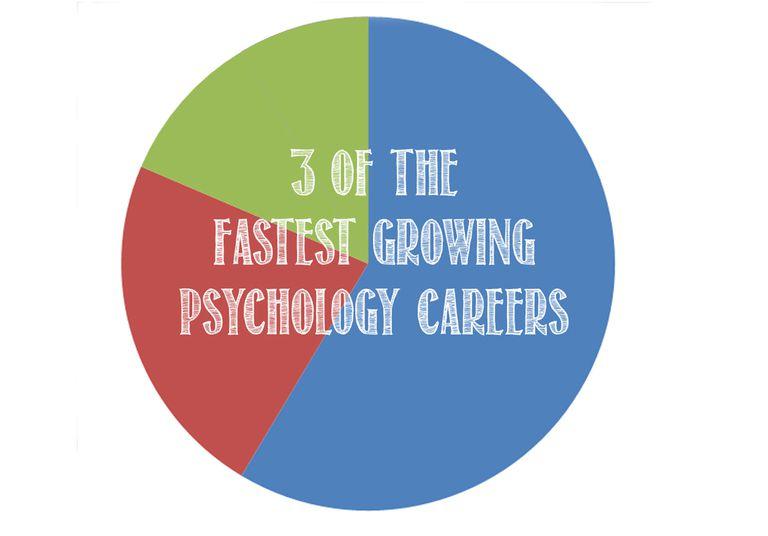 best psych careers