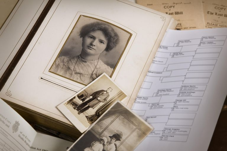 Learn how to properly record names in your family tree.
