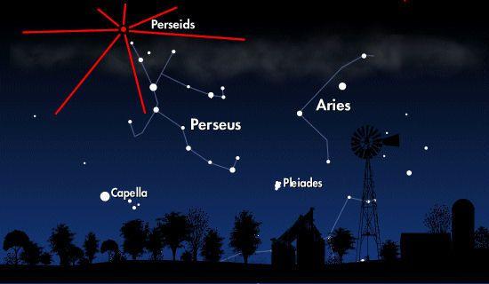 perseidas, meteoritos, estrellas fugaces, lluvia de estrellas