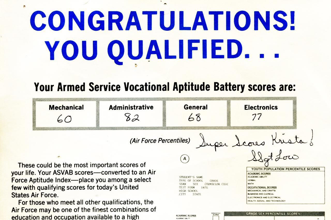 Air force asvab composite scores