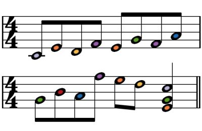 how to read left hand piano notes