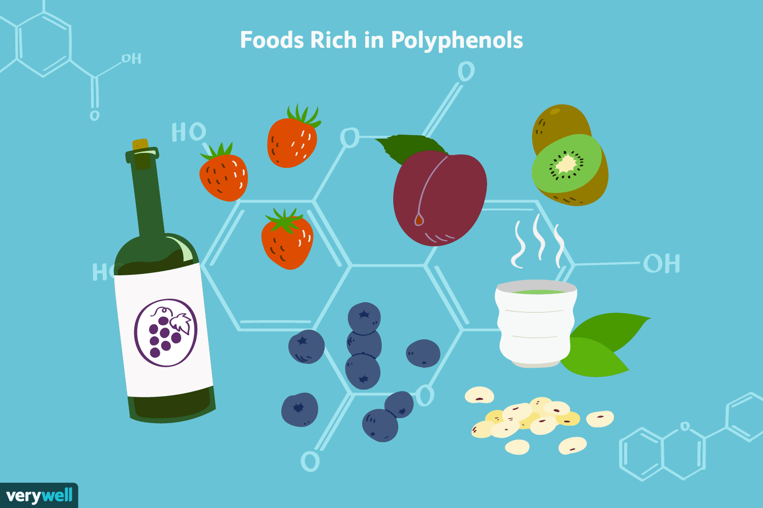 What Are Polyphenols And Which Foods Are Good Sources