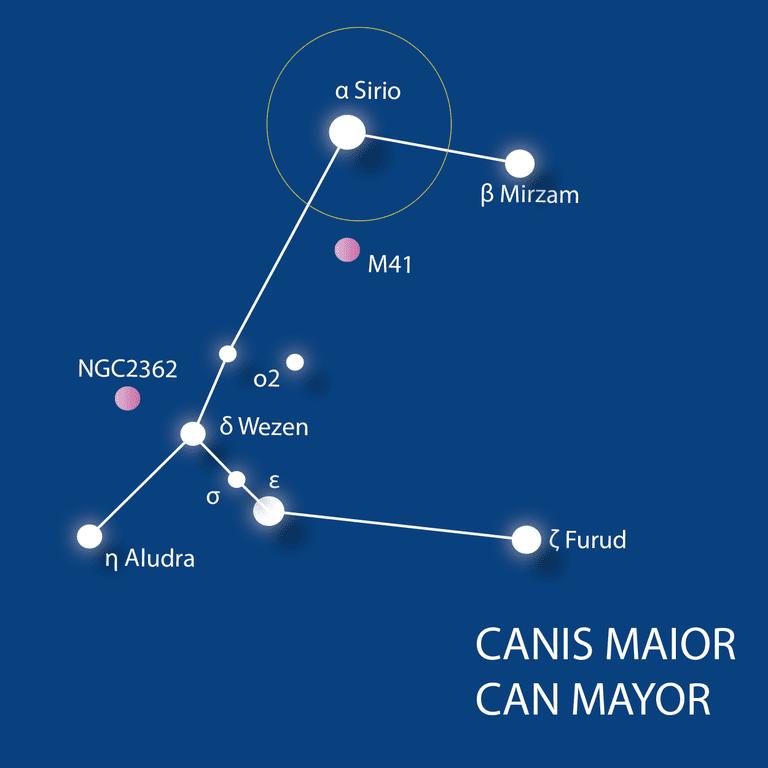 Sirio destaca en la constelación del Can Mayor
