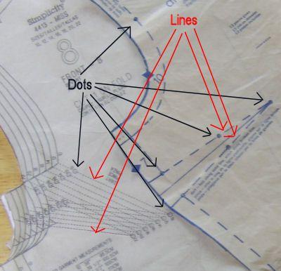 Pattern Markings to Transfer