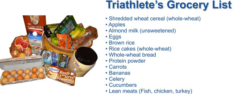 A Triathlete's Everyday Grocery List