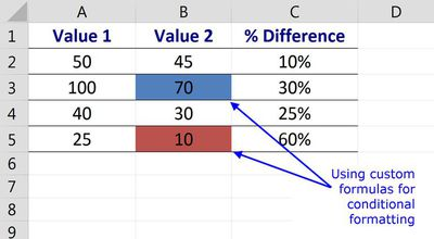 how to create a line graph in excel 2010