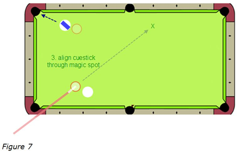 Pool Tips - Bank Shots