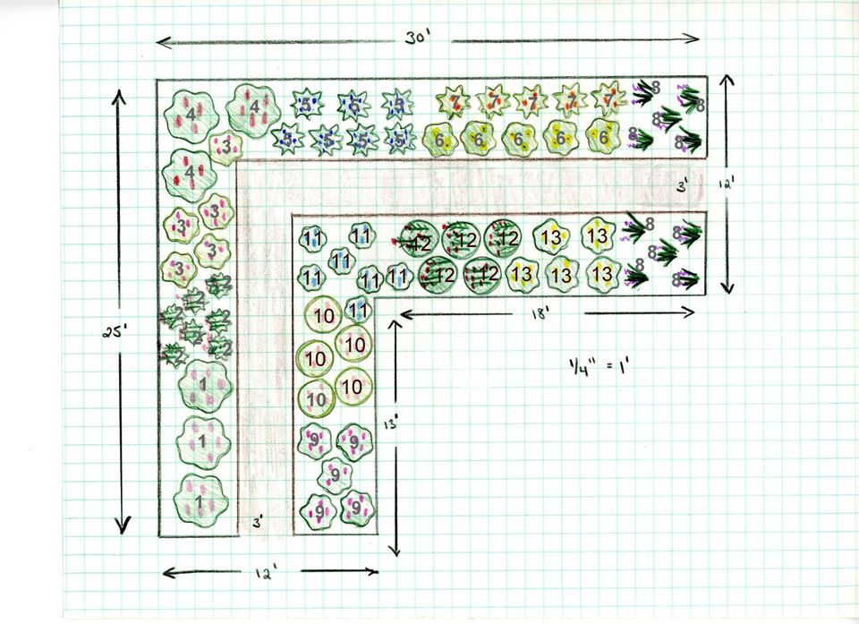 Cutting Garden Design Plans perennial cutting garden design