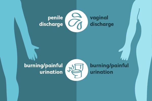 gonorrhea symptoms