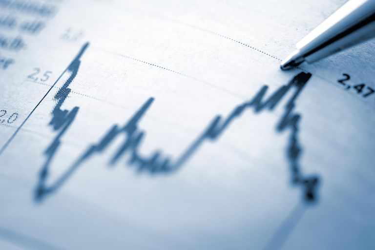 What are Capital Gains and Losses