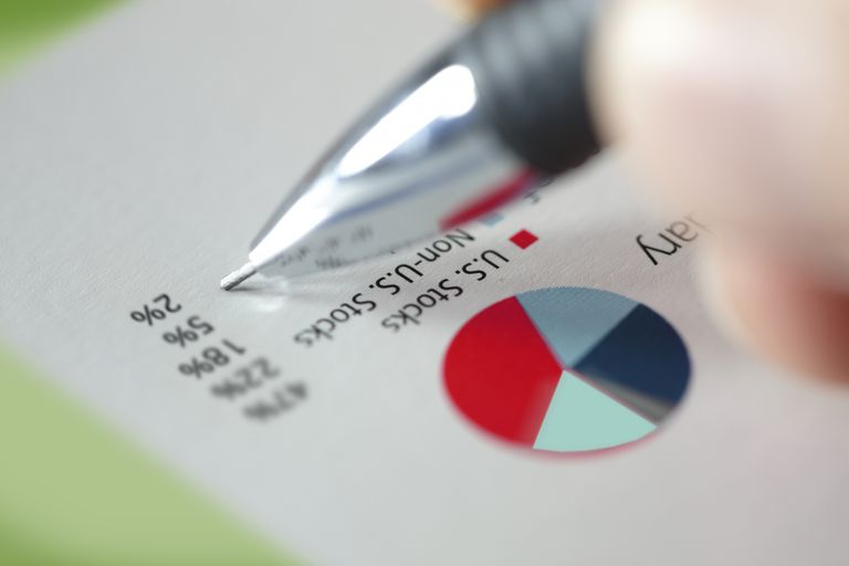 Finding the Right Asset Allocation Model