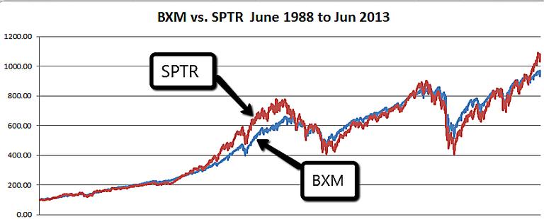 BXM_SPTR.png