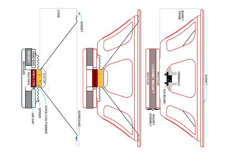 woofers  tweeters  crossovers understanding loudspeakers wiring diagram for speakers with volume control wiring diagram for speakers discovery sport