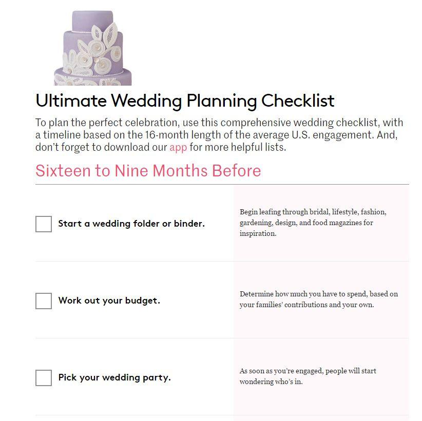 Wedding Checklists. Detailed Wedding Checklist Detailed Wedding ...