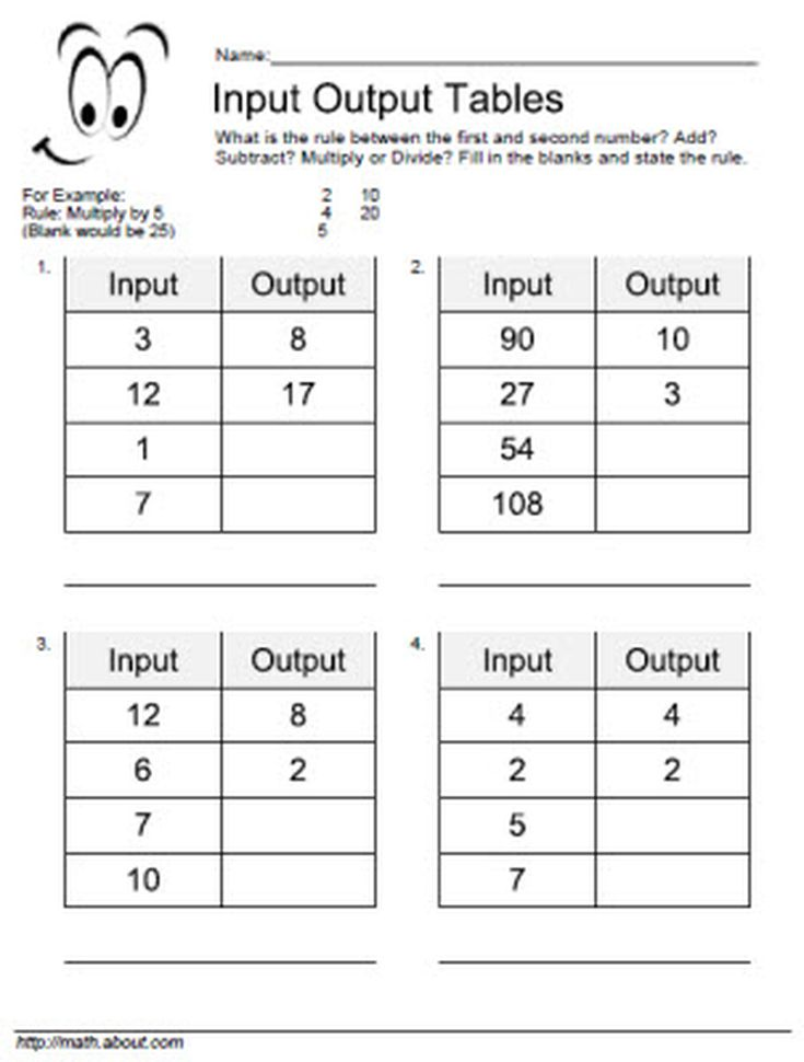 Math Worksheets input and output math worksheets : Input Output Table Worksheets for Basic Operations