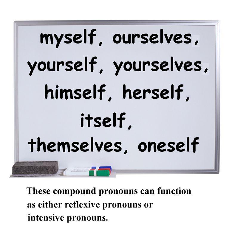 reflexive pronouns and intensive pronouns