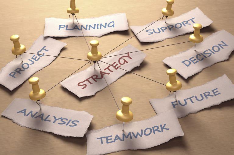 Strategy/artwork