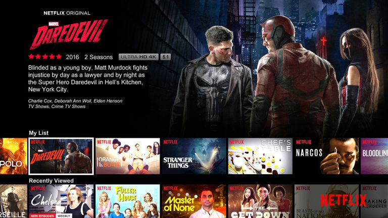 Netflix 4K Content Offerings Example