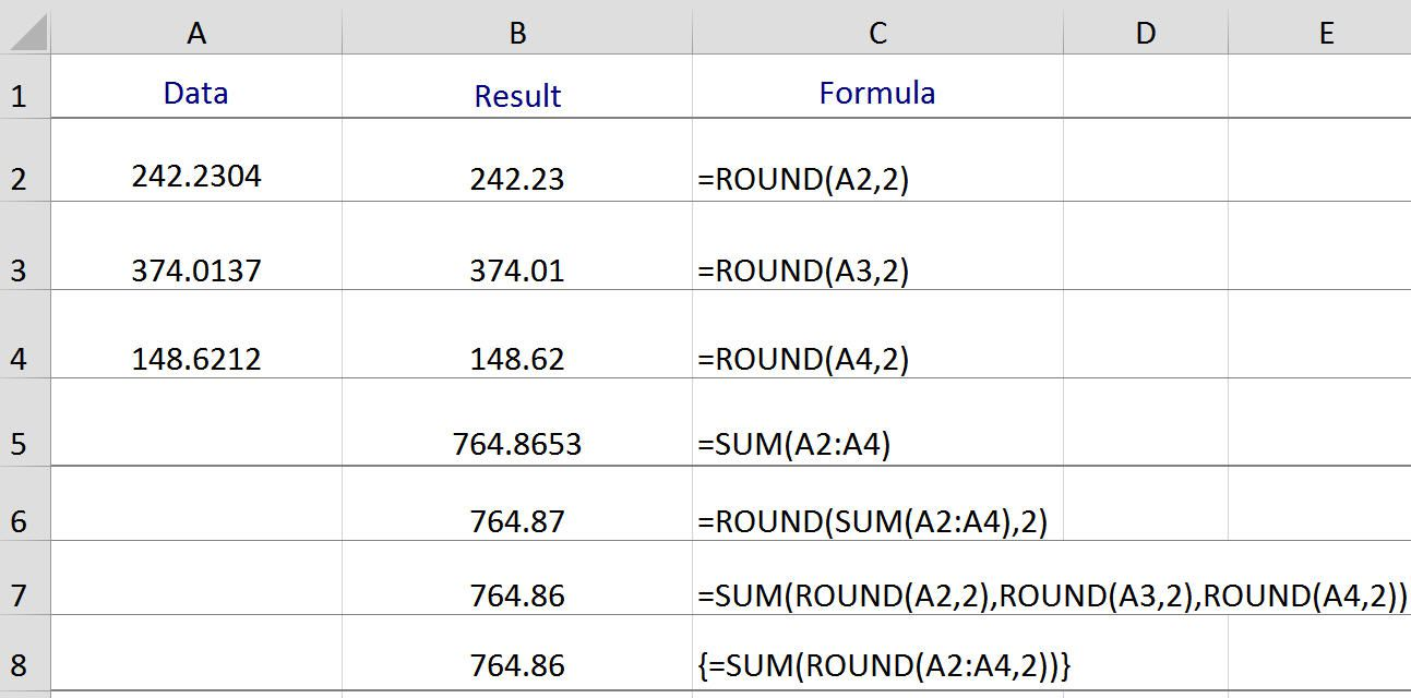 worksheet Rounding Integer Numbers the round and sum functions in excel