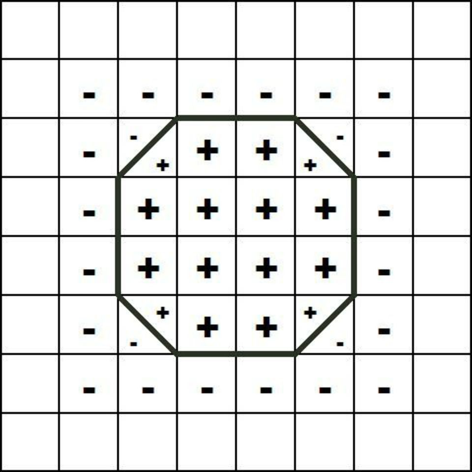 Tutorial what do two symbols in a square pattern with multiple two symbol squares buycottarizona