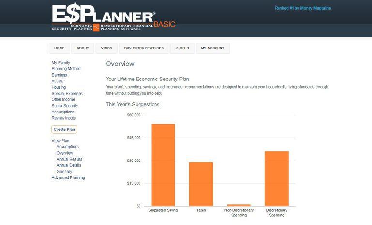 Screenshot from ESPLanner Retirement Calculator