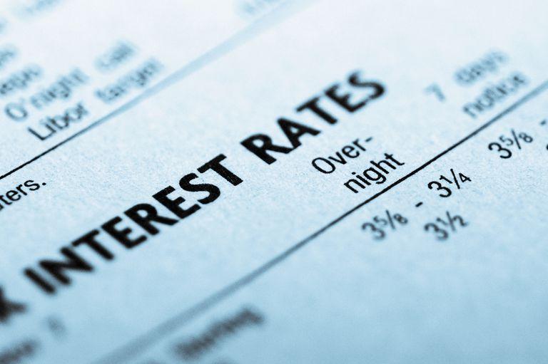 Annual Percentage Rate - APR