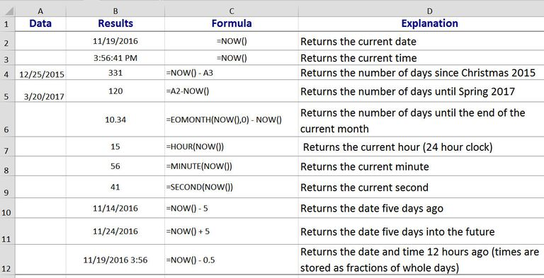 Using the NOW Function in Date and Time Calculations in Excel