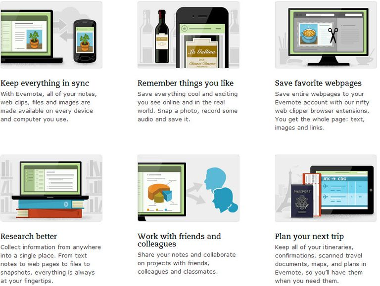 What Evernote Does