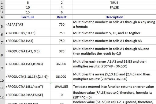Multiplying numbers in Excel with the PRODUCT function
