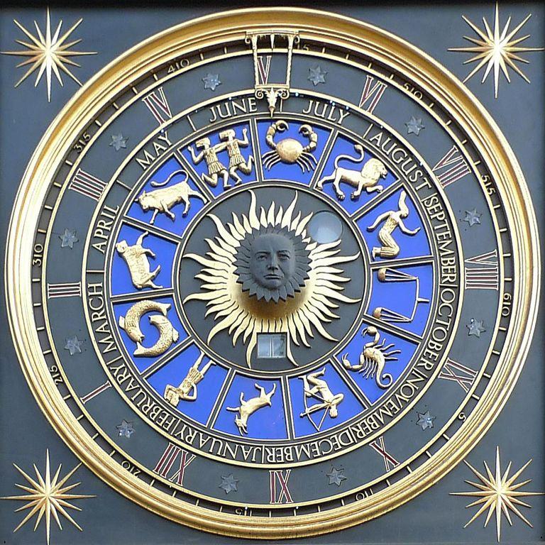 Reloj astronómico con los signos del zodiaco