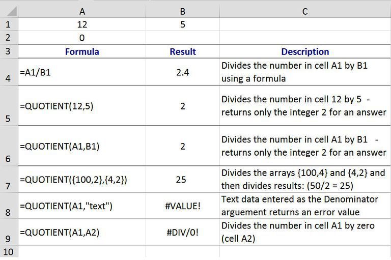 Divide in excel with the quotient function for To function in french