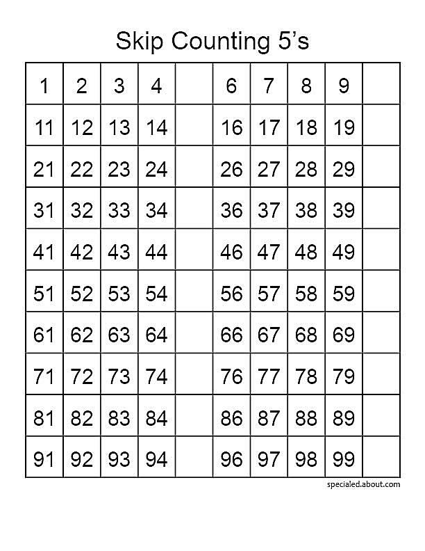 Hundred Charts Teach Skip Counting and Place Value – Count by 5s Worksheet