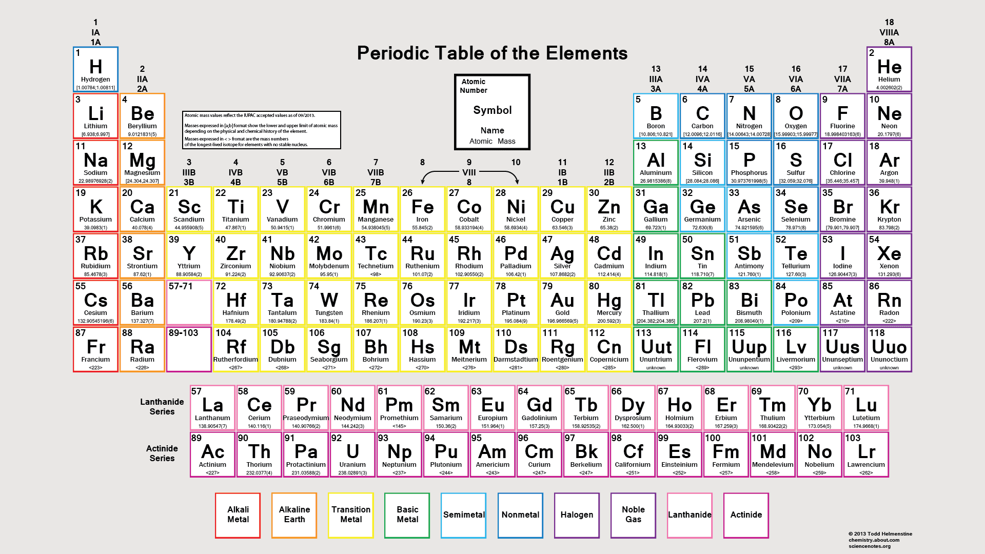 Color periodic table of the elements atomic masses gamestrikefo Choice Image
