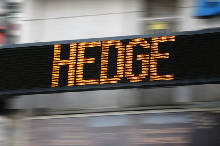 Hedged High Yield Bond Funds