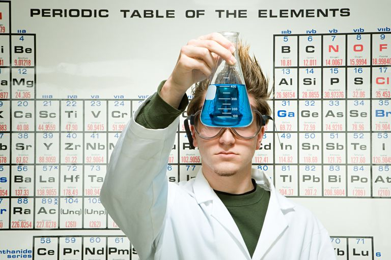 I got Practically Perfect With Periodic Table Trends. Do You Know the Trends in the Periodic Table?