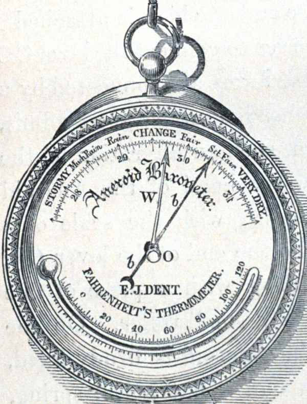Weather - Aneroid Barometer