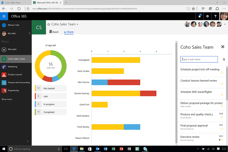 Office 365 Planner Charts View for Team Collaboration